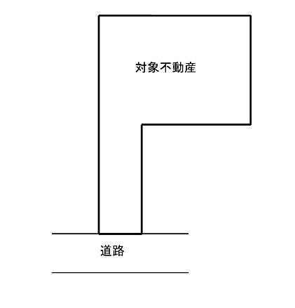 旗竿地の概要を図で示したものです。
