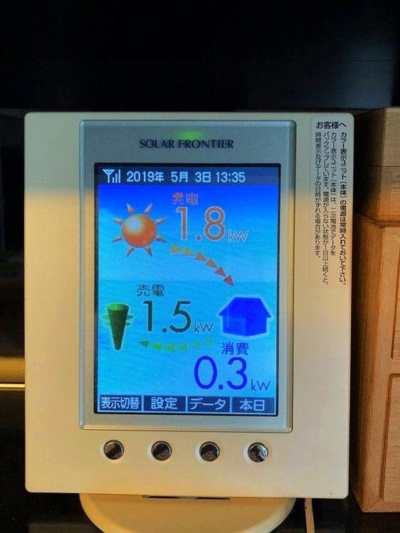 太陽光発電システムを導入しています。